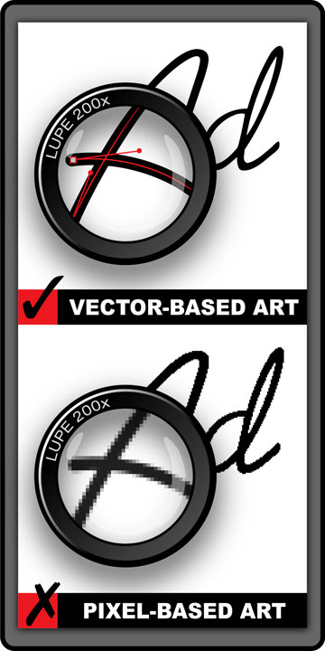 Vector Artwork and Raster Artwork Sample